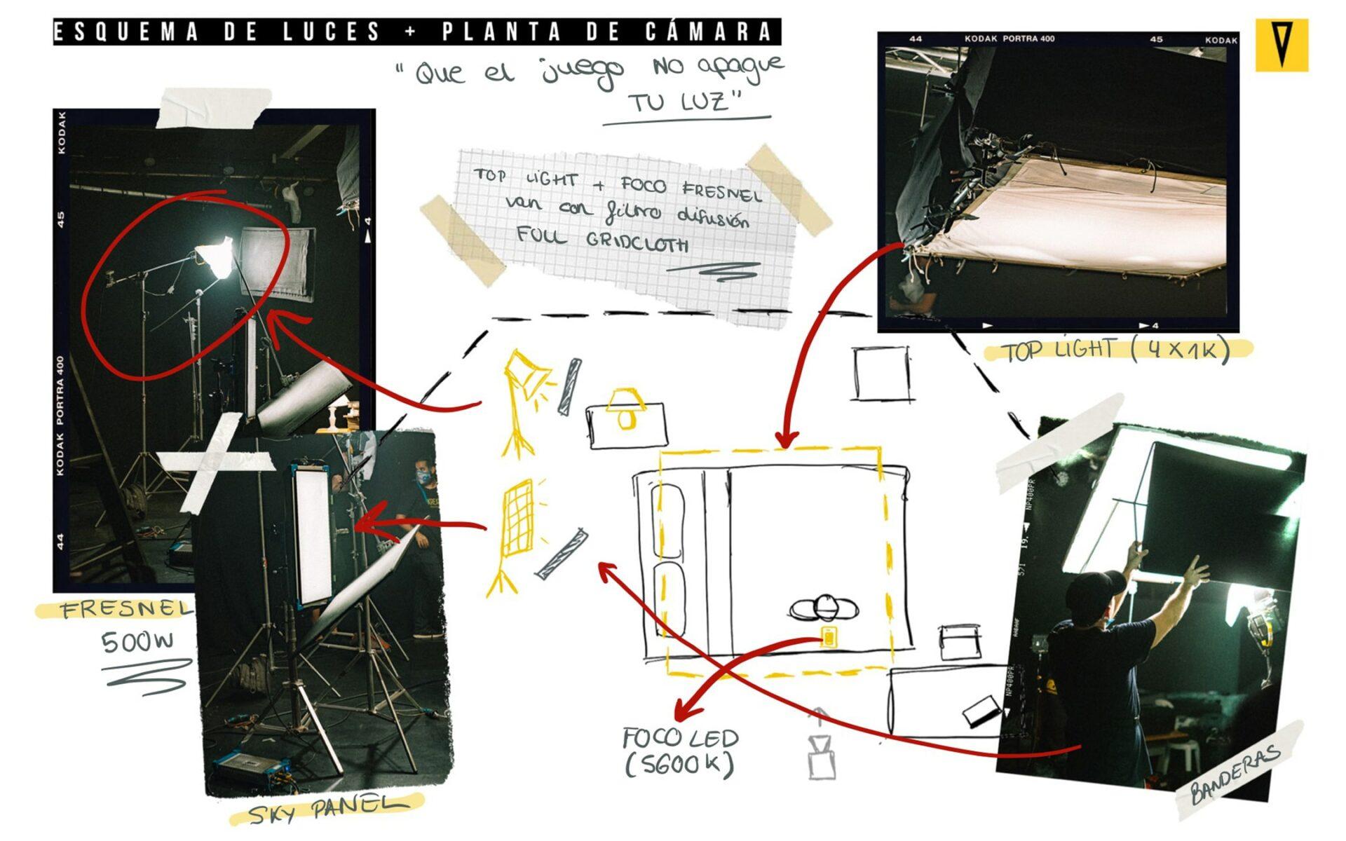 esquema de iluminación vídeo productora audiovisual kreativa visual (8)